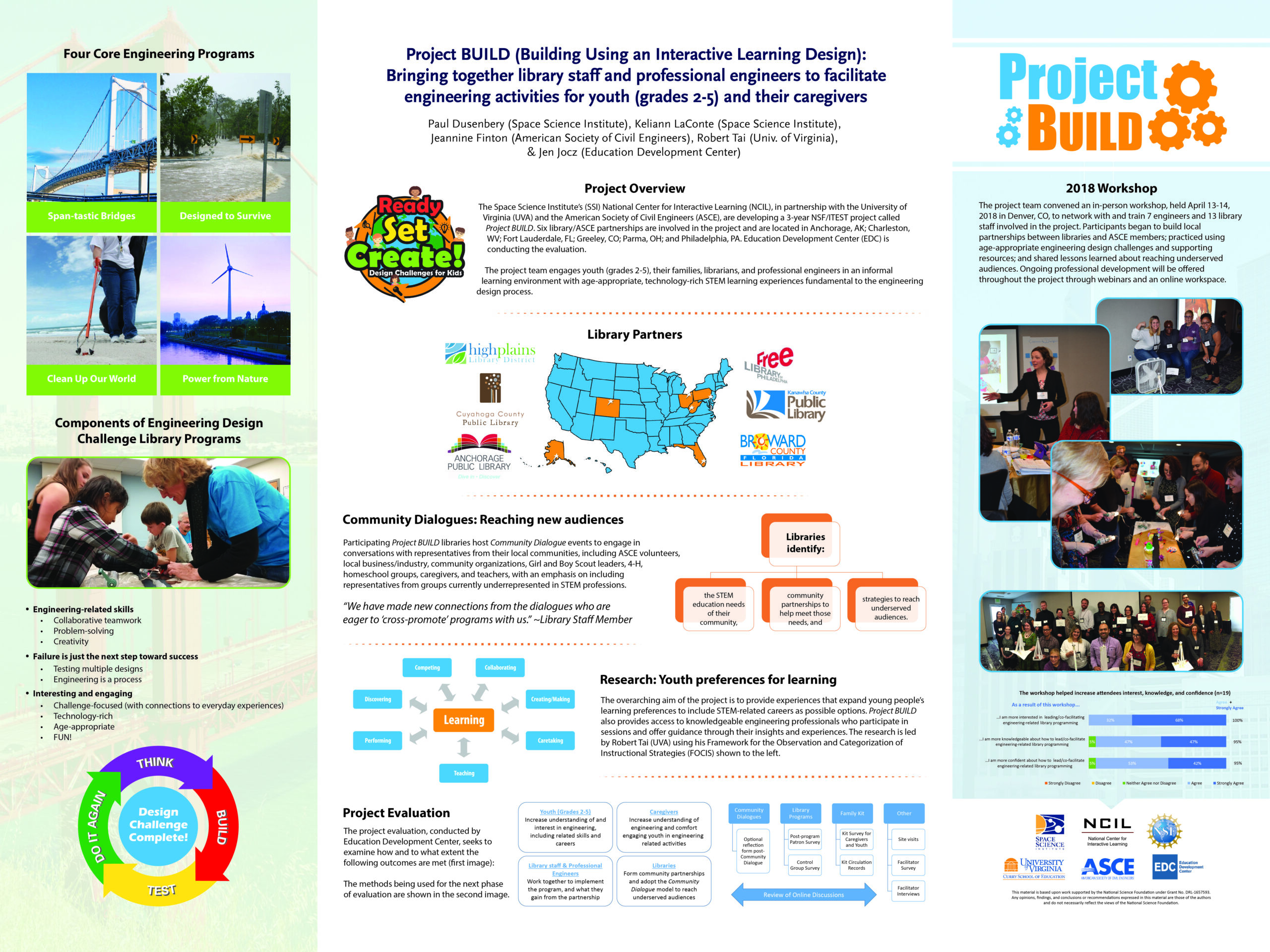 Project Overview Poster