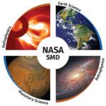 NASA SMD