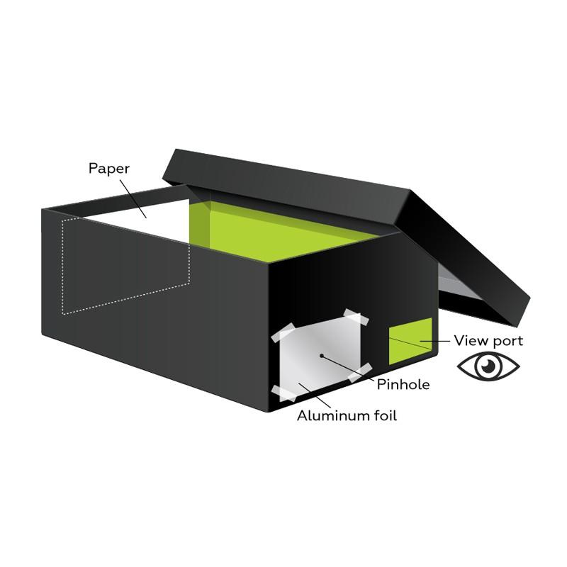 Pinhole Viewer: Shoebox Version