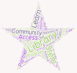 Participants in the 2015 Public Libraries & STEM conference provided input on library strengths and opportunities in STEM in this word cloud.