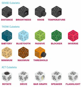 Cubelets Cube Types