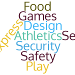 Word cloud of terms including • Games • Self • Play • Athletics • Games • Design • Food • Express • Safety • Security
