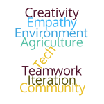 Word cloud of terms including • Community • Creativity • Iteration • Debugging • Teamwork • Empathy • Communication • Agriculture • Environment • Tech